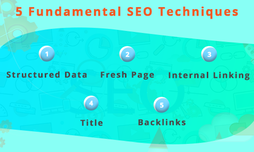 The Evergreen SEO Recommendations!
